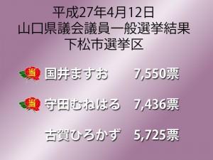 山口県議会議員選挙結果 平成27年4月16日